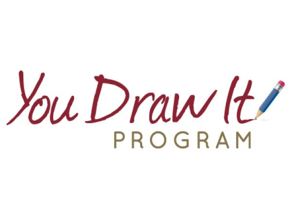 You Draw It program