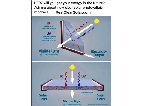 CLEAR Solar Photovoltaic IGU Window