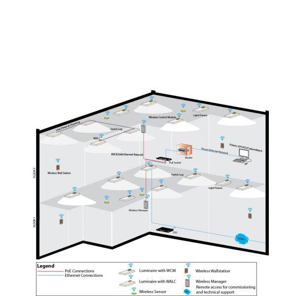 Design Journal Adex Awards Encelium Wireless System By