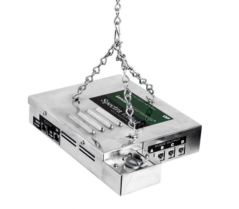 Operating Platform (OP)